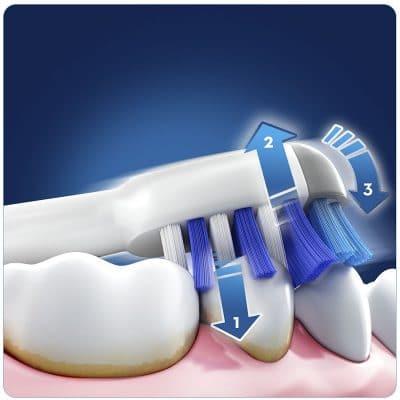 utilisation Oral-B 4000 Brosse à Dents Electrique Rechargeable